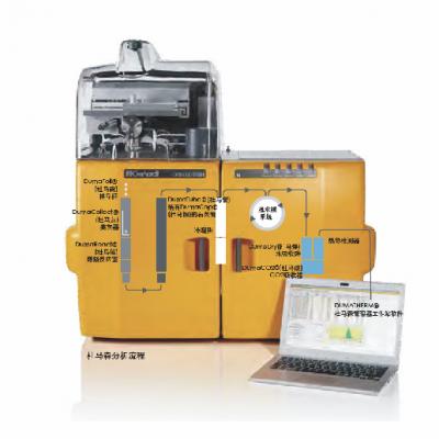 杜马斯定氮仪 品牌:格哈特 型号:型号:Dumatherm DT N Pro